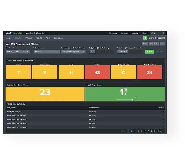 Screenshot of Compliance Reporter showing benchmark status,