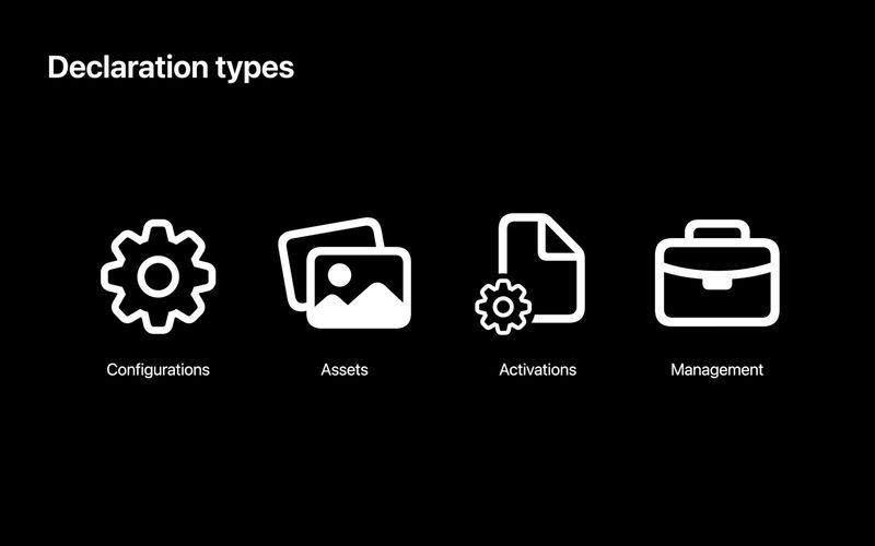 Icons representing the different declaration types: configurations, assets, activations, and management.