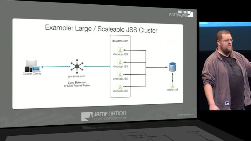 Planning for the Unknown: Managing the JSS, JDS and Sites